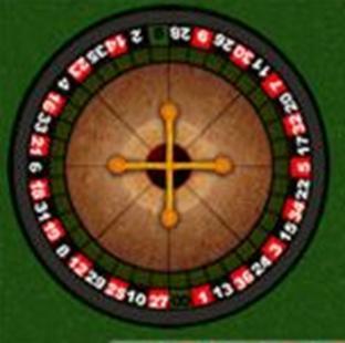 Distribucion de los numeros en el cilindro de la ruleta americana